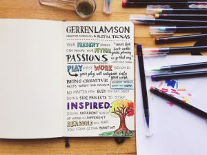gerren-lamson-creative-mornings-austin-sketchnotes