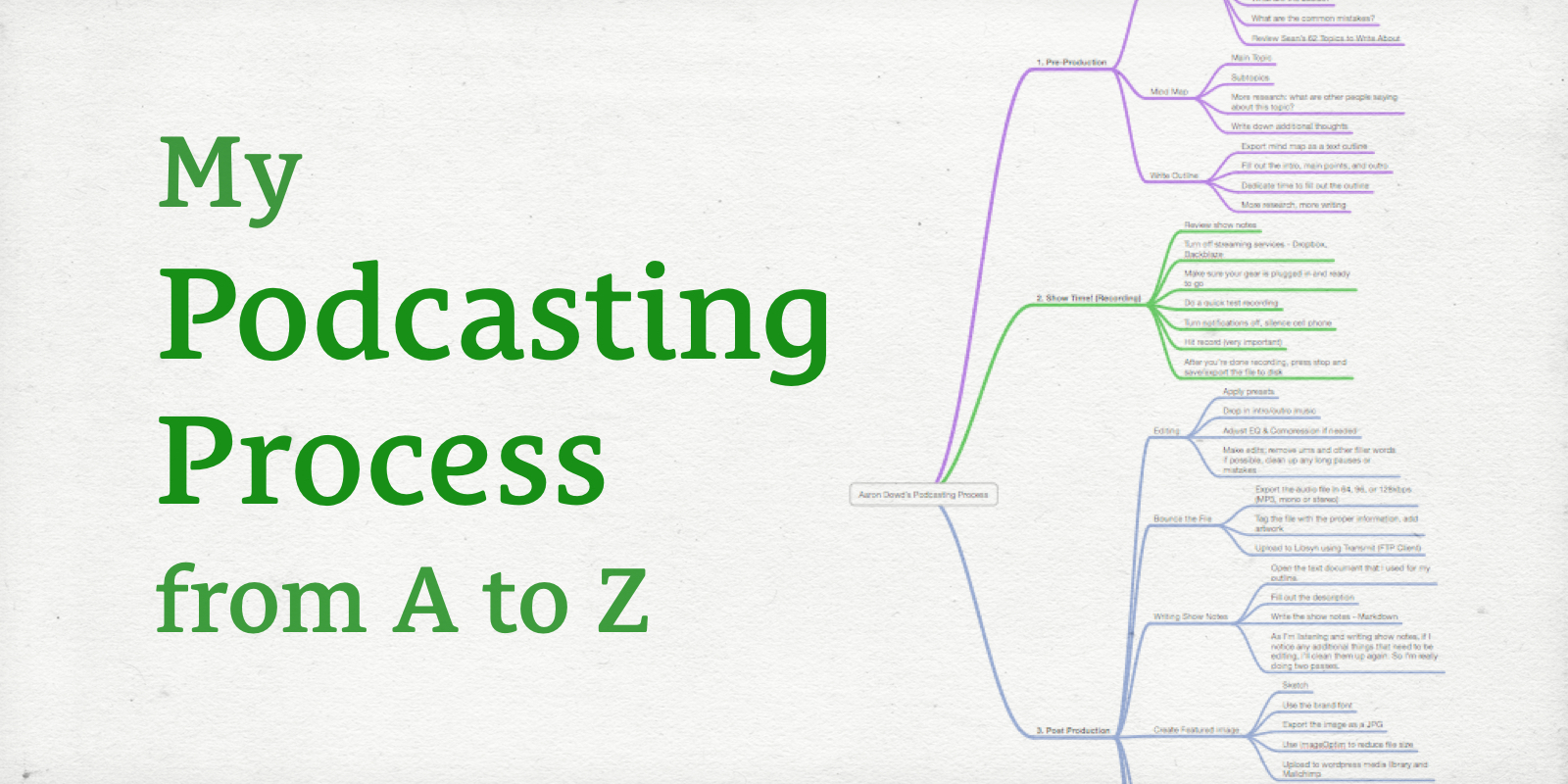 The Podcast Dude 24: My Podcasting Process