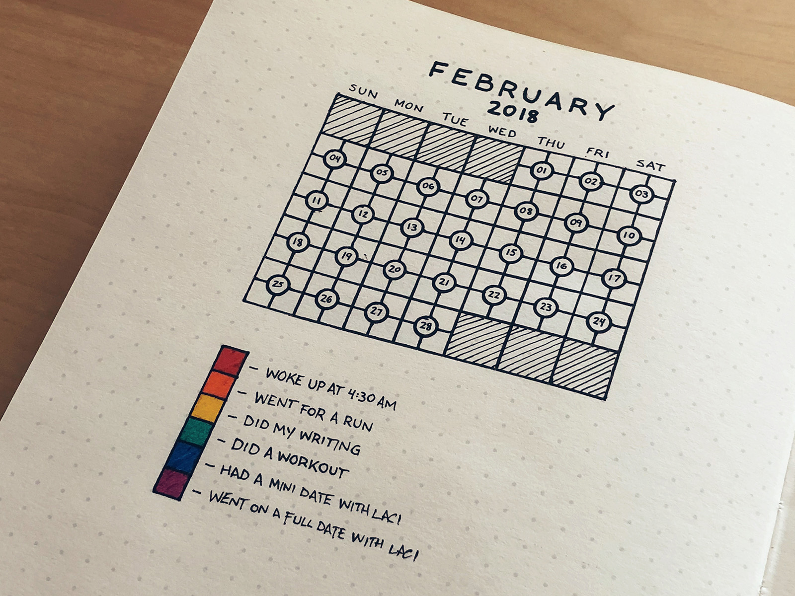 five habit tracker free printable pdf seanwes